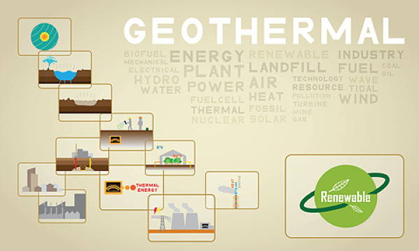 Overview on Geothermal Power