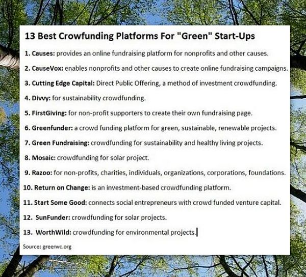 crowdfunding for green start up companies