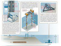 tidal energy power of waves graphic