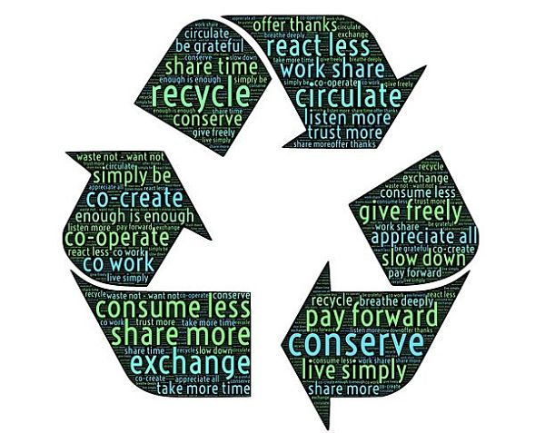 recycling and waste management a cyrcle